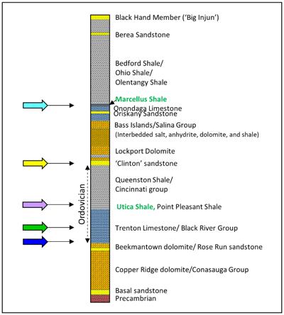 Utica-Point Pleasant Case Study (Satinder)